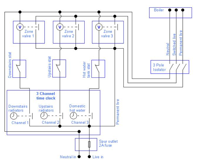 Fishdog_Heating_Control 2 zones to 3 zones for heating water seperately? boards ie 3 zone heating system wiring diagram at mifinder.co