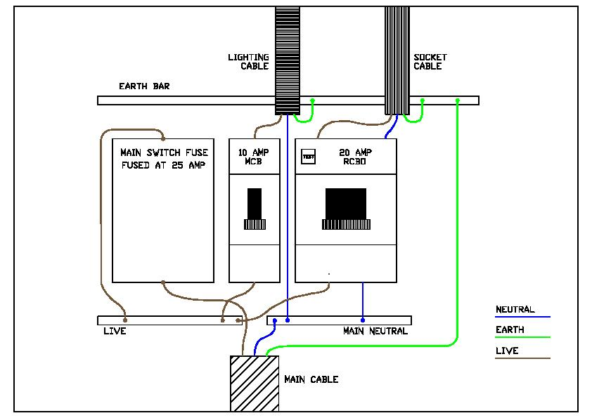 Basic Electrician besides 12v Caravan Wiring Diagram How To Wire A Caravan 240v together with Aquapro 3000 Gpd Water additionally Document moreover Backup Power Without Batteries. on 240v wiring basics